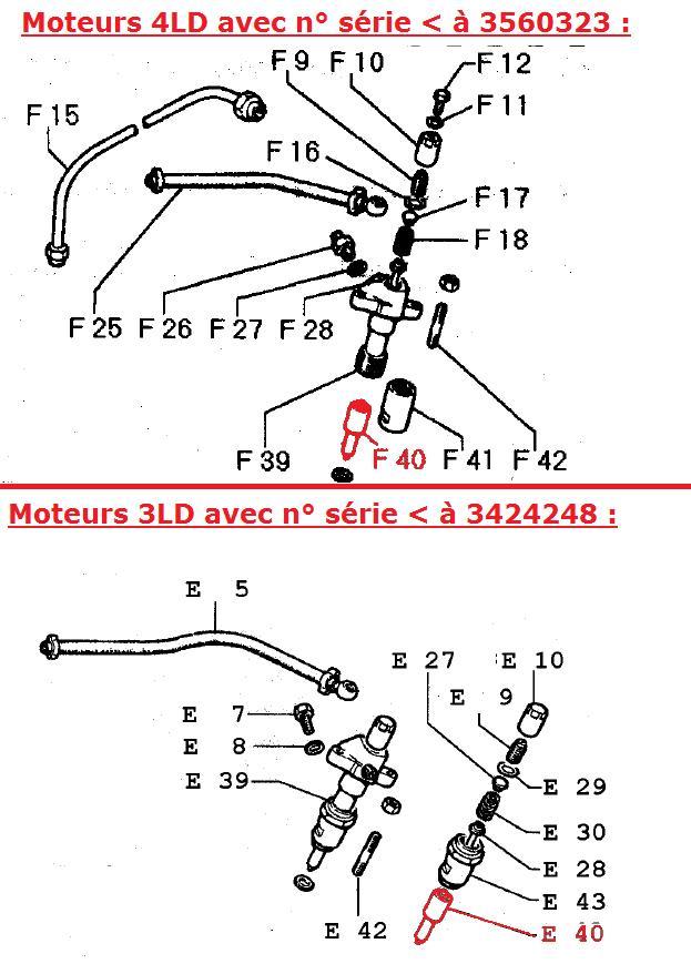 Nez injecteur LOMBARDINI 3LD 4LD 7LD 8LD 9LD 11LD  LOMBARDINI 6531265 - NLL160S3273 - 775550 - 0433271361 ED0065312650-S